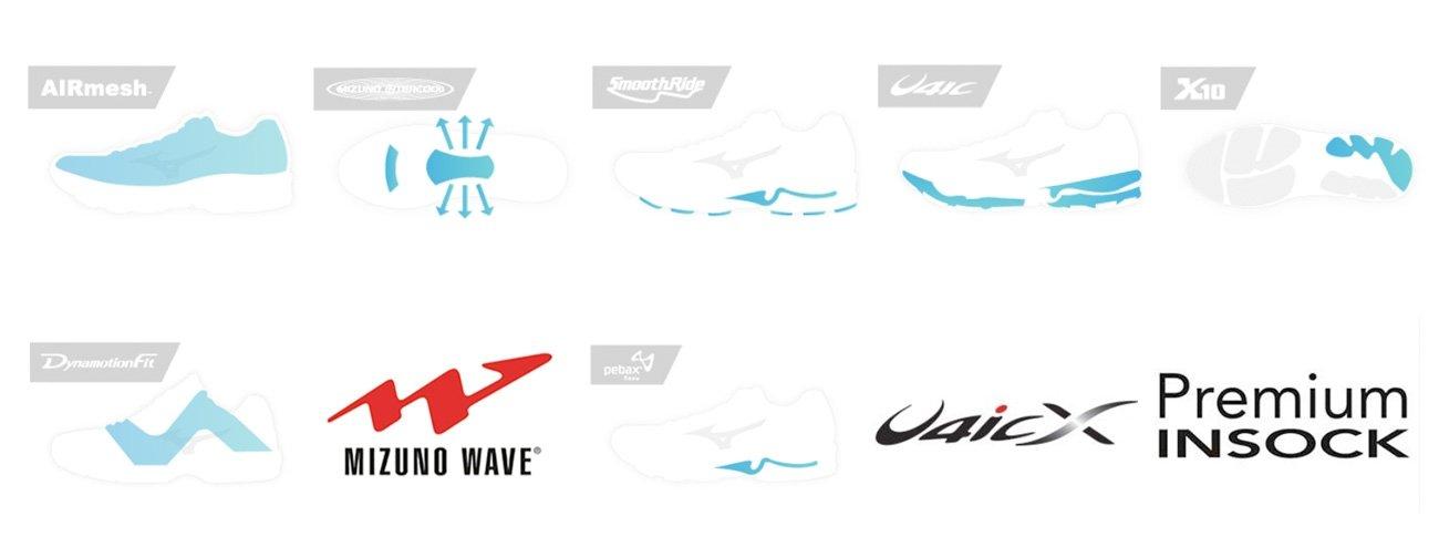 Technologies Mizuno Wave Sky homme