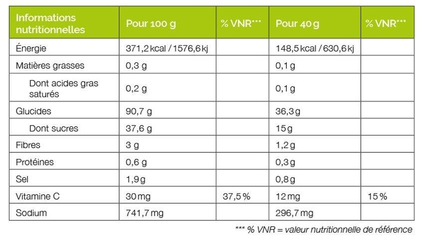 Valeurs nutritionnelles Boisson Energétique Agrumes